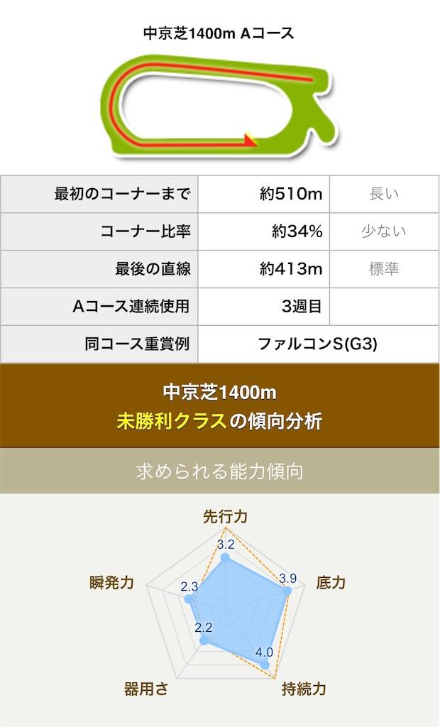 f:id:naoki-0925:20190707052716j:image