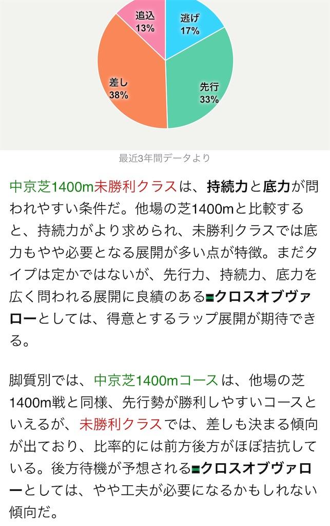 f:id:naoki-0925:20190707052728j:image