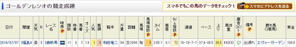 f:id:naoki-0925:20190826120059j:plain