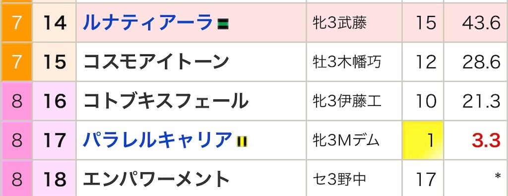 f:id:naoki-0925:20190901130910j:image