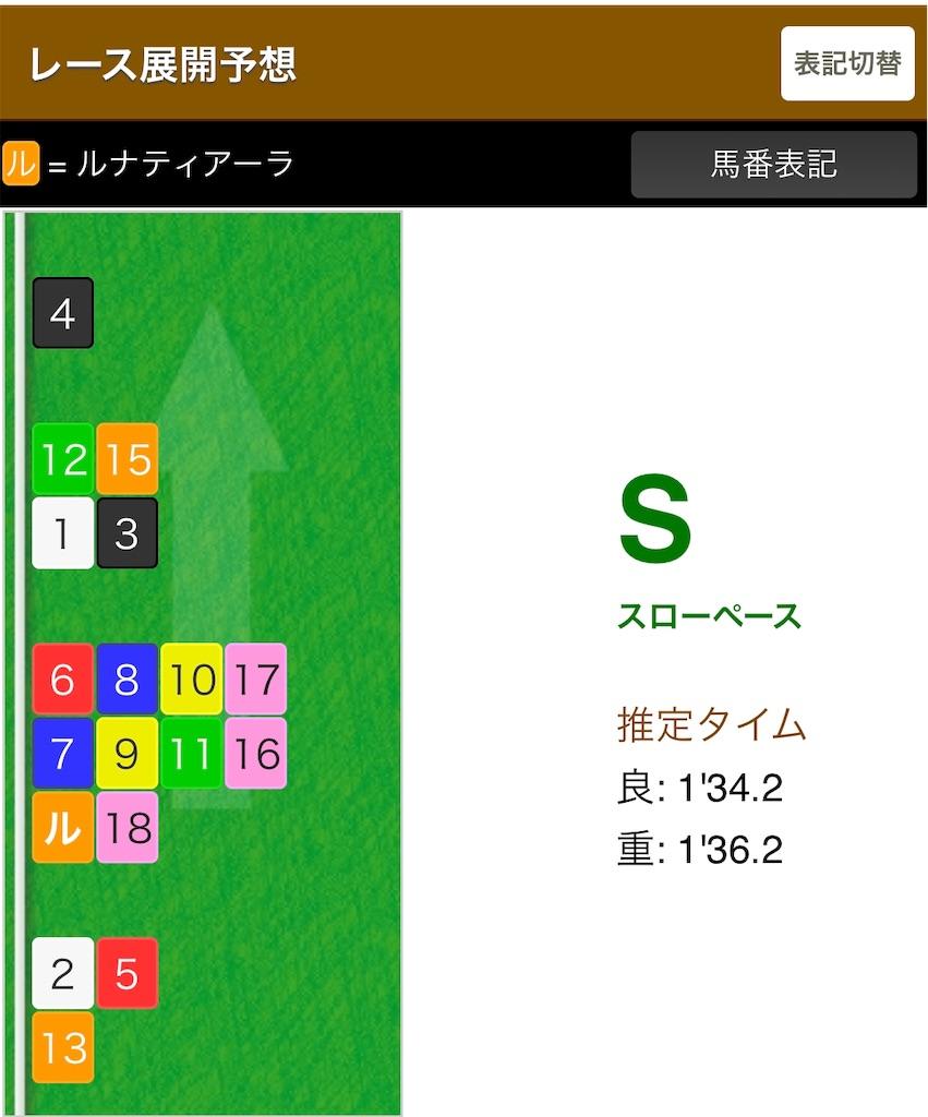 f:id:naoki-0925:20190901130923j:image