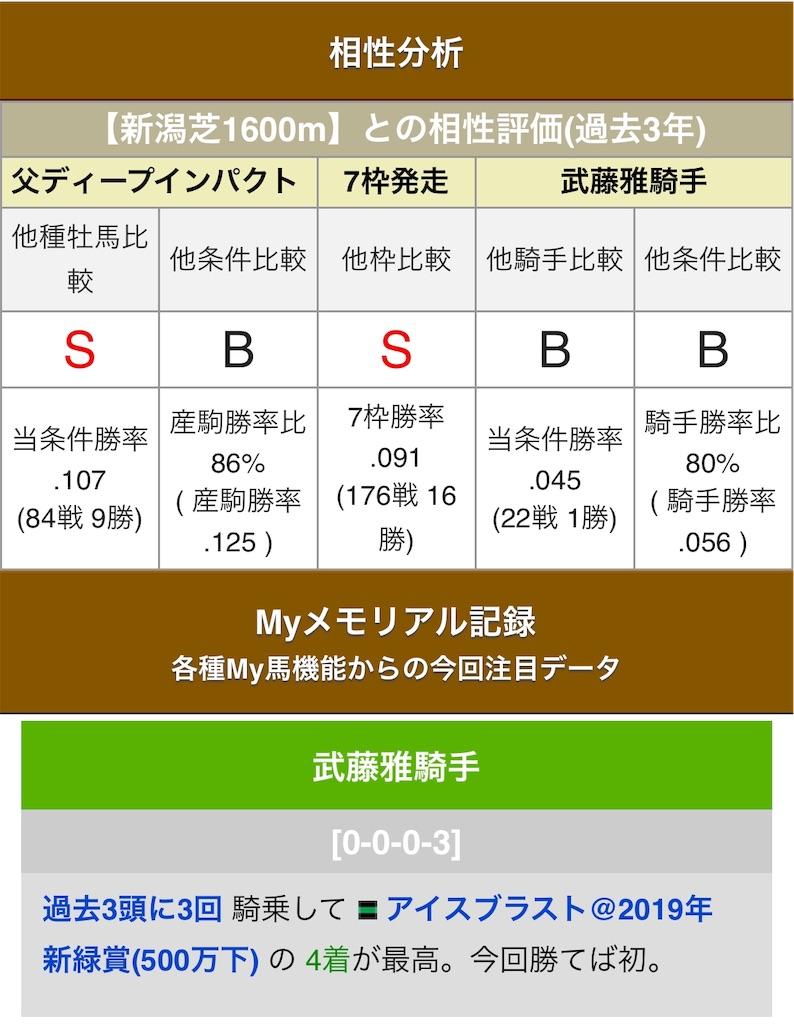 f:id:naoki-0925:20190901131032j:image
