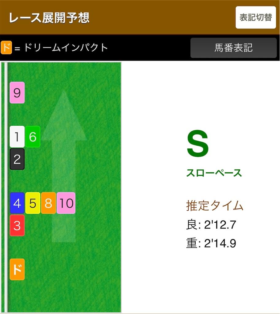 f:id:naoki-0925:20191007031526j:image