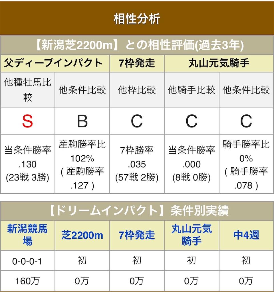 f:id:naoki-0925:20191007031540j:image