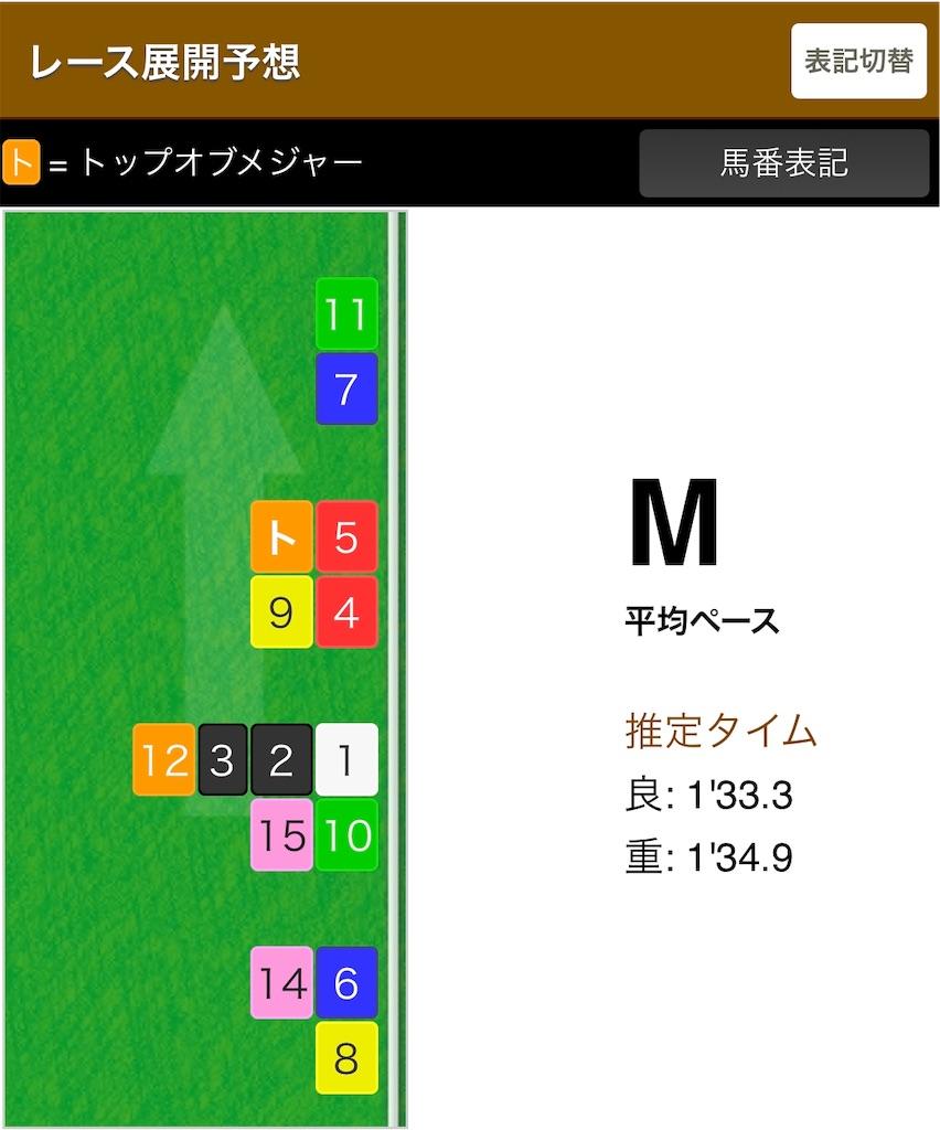 f:id:naoki-0925:20191007032950j:image