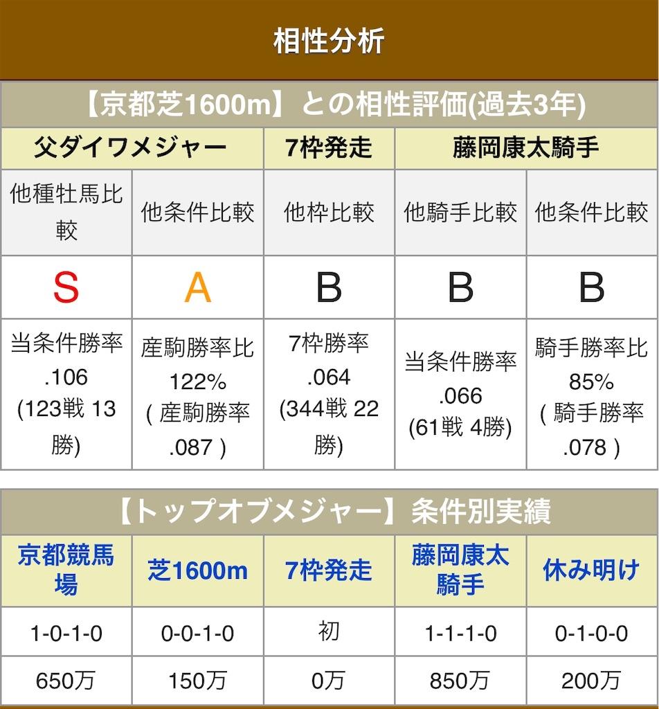 f:id:naoki-0925:20191007032959j:image