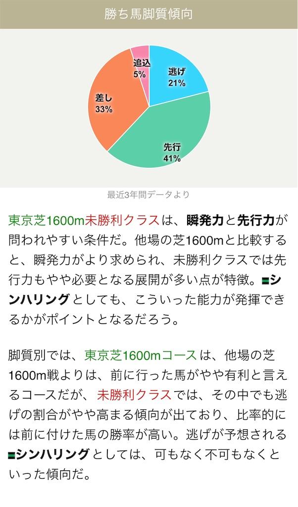 f:id:naoki-0925:20191018174721j:image