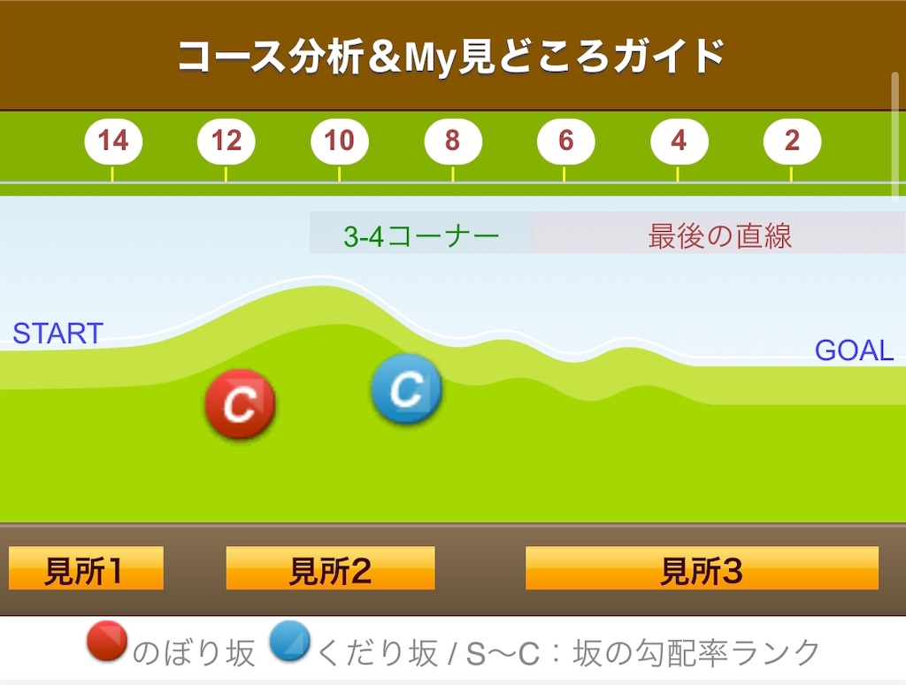 f:id:naoki-0925:20191018180901j:image
