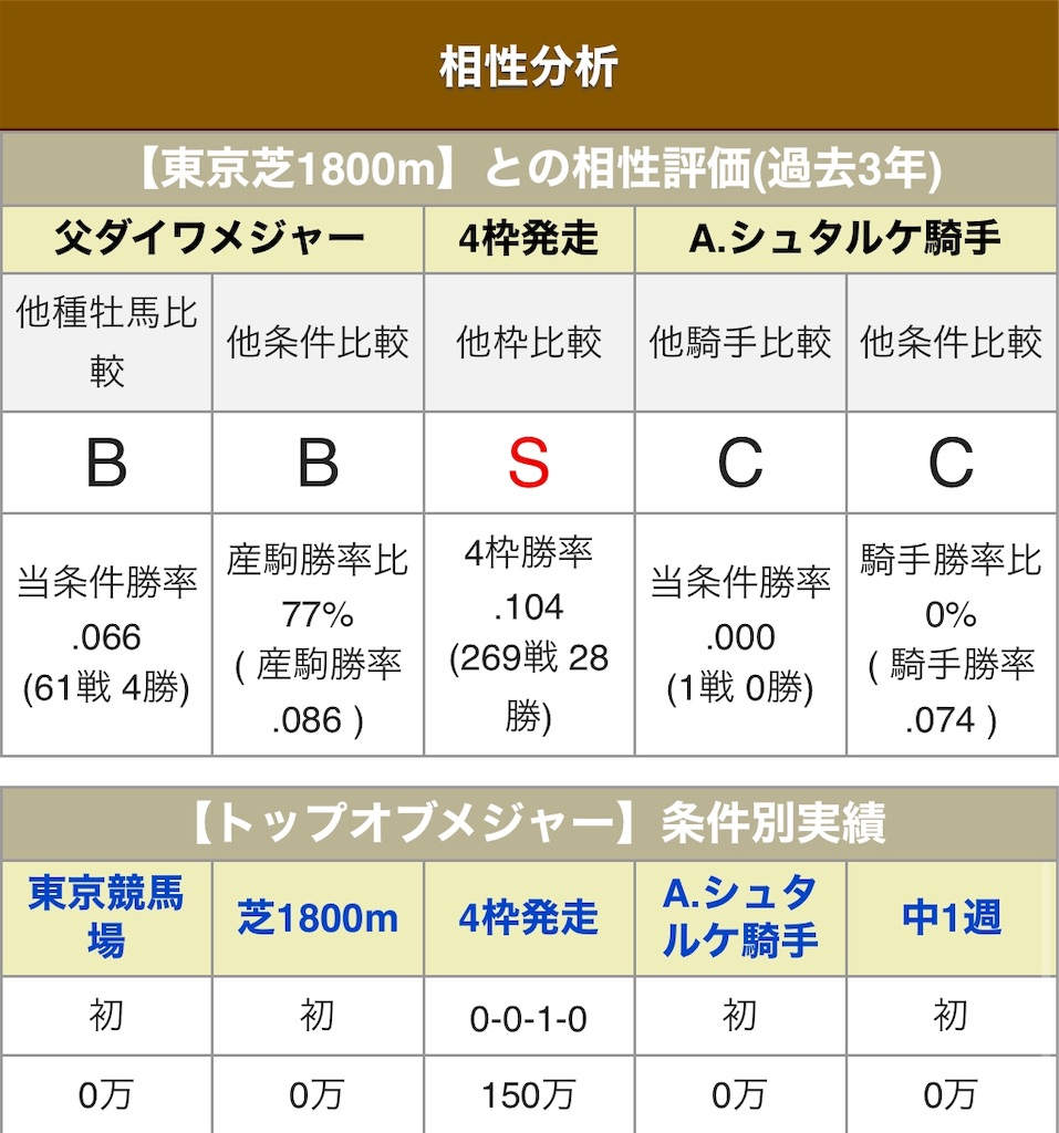 f:id:naoki-0925:20191020182612j:image