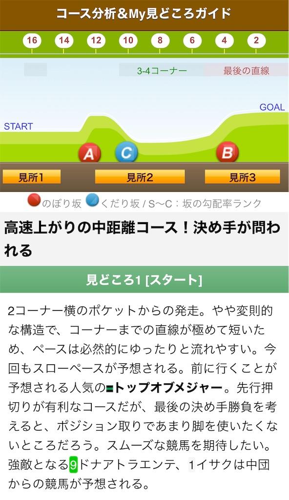 f:id:naoki-0925:20191020182625j:image