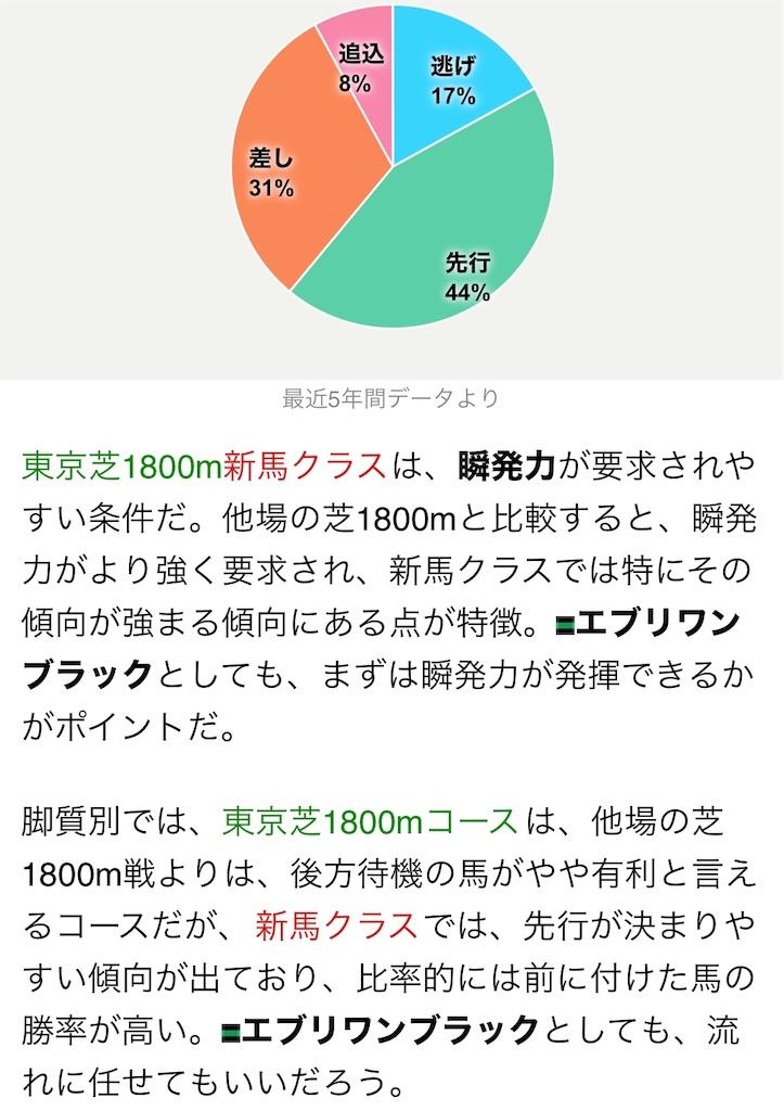 f:id:naoki-0925:20191028003837j:image