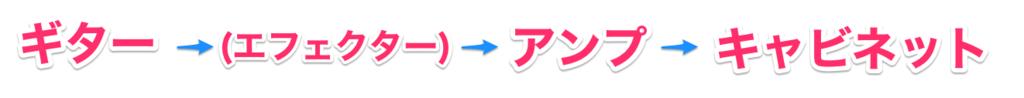 f:id:naoki-horiuchi:20170923112449p:plain