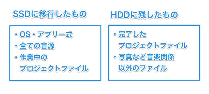 f:id:naoki-horiuchi:20171206221108j:plain