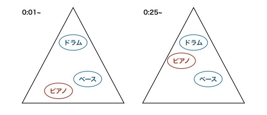 f:id:naoki-horiuchi:20180127153839j:plain
