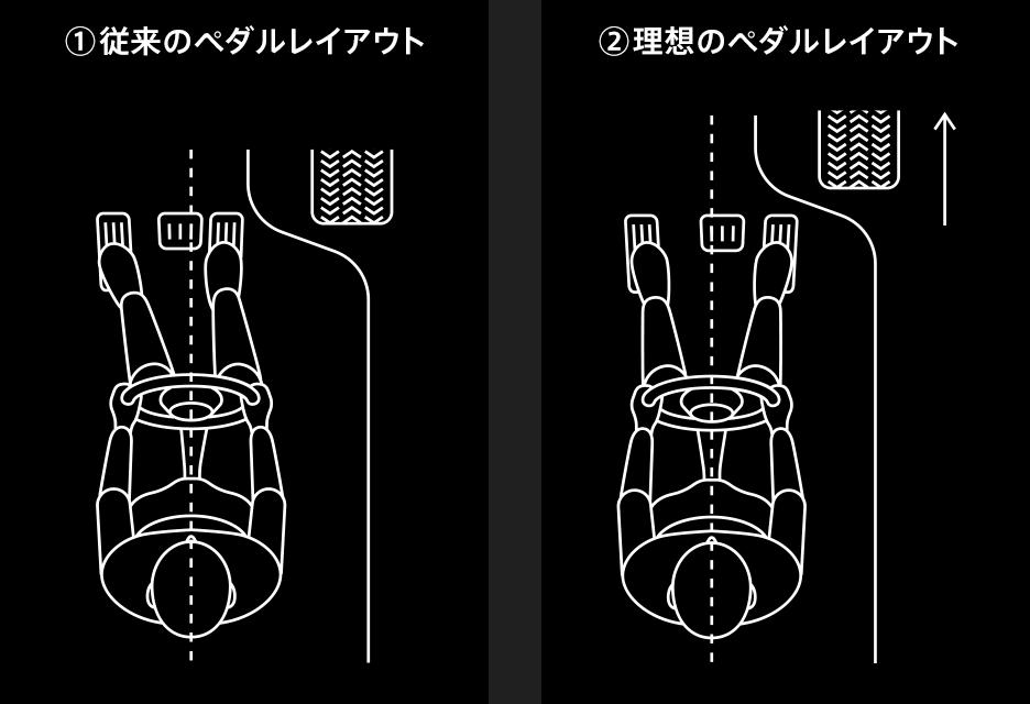 f:id:naoki-nishigaki:20180814224657p:plain