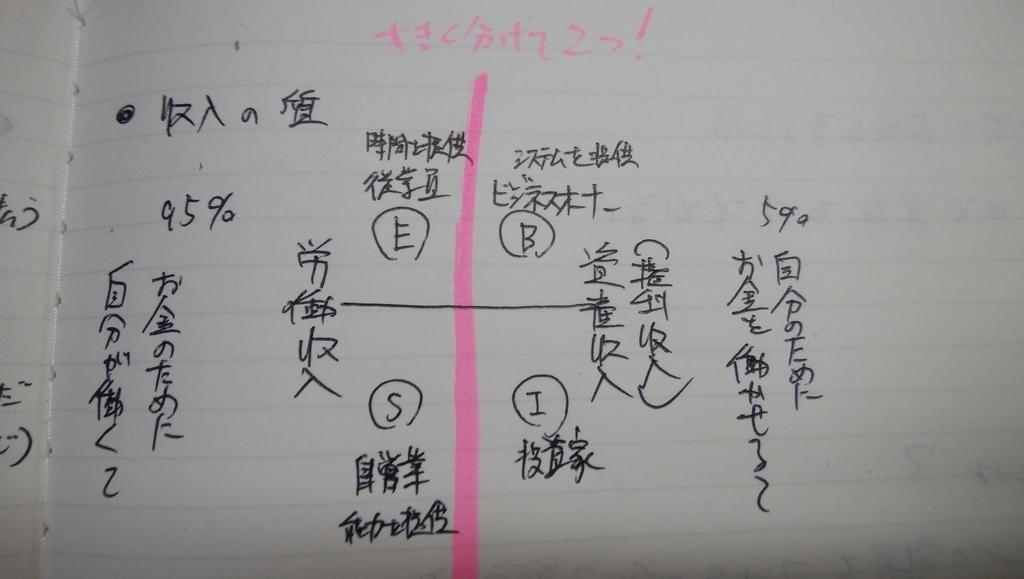 f:id:naoki-nishigaki:20181014193607j:plain