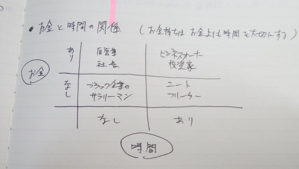 f:id:naoki-nishigaki:20181014193644j:plain