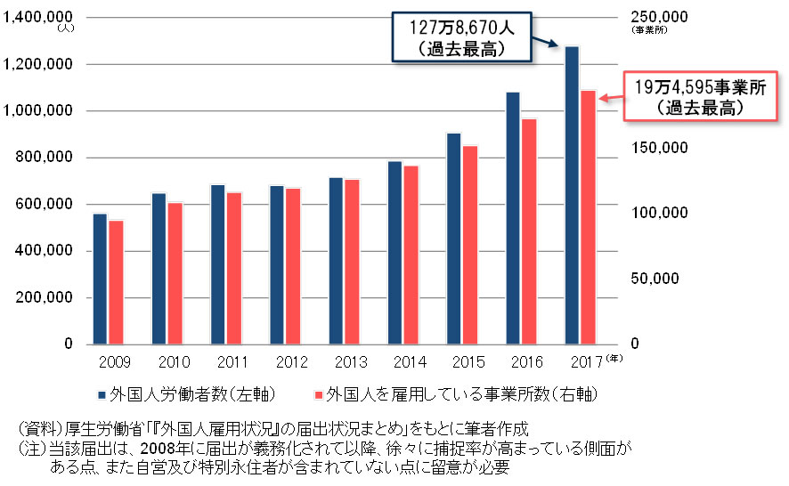 f:id:naoki-nishigaki:20181210024542j:plain