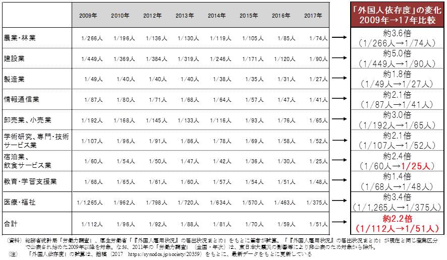 f:id:naoki-nishigaki:20181210024612j:plain