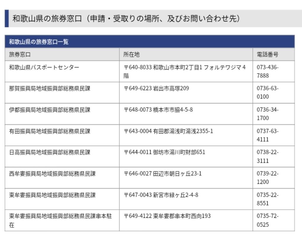 f:id:naoki-nishigaki:20190106192547j:plain