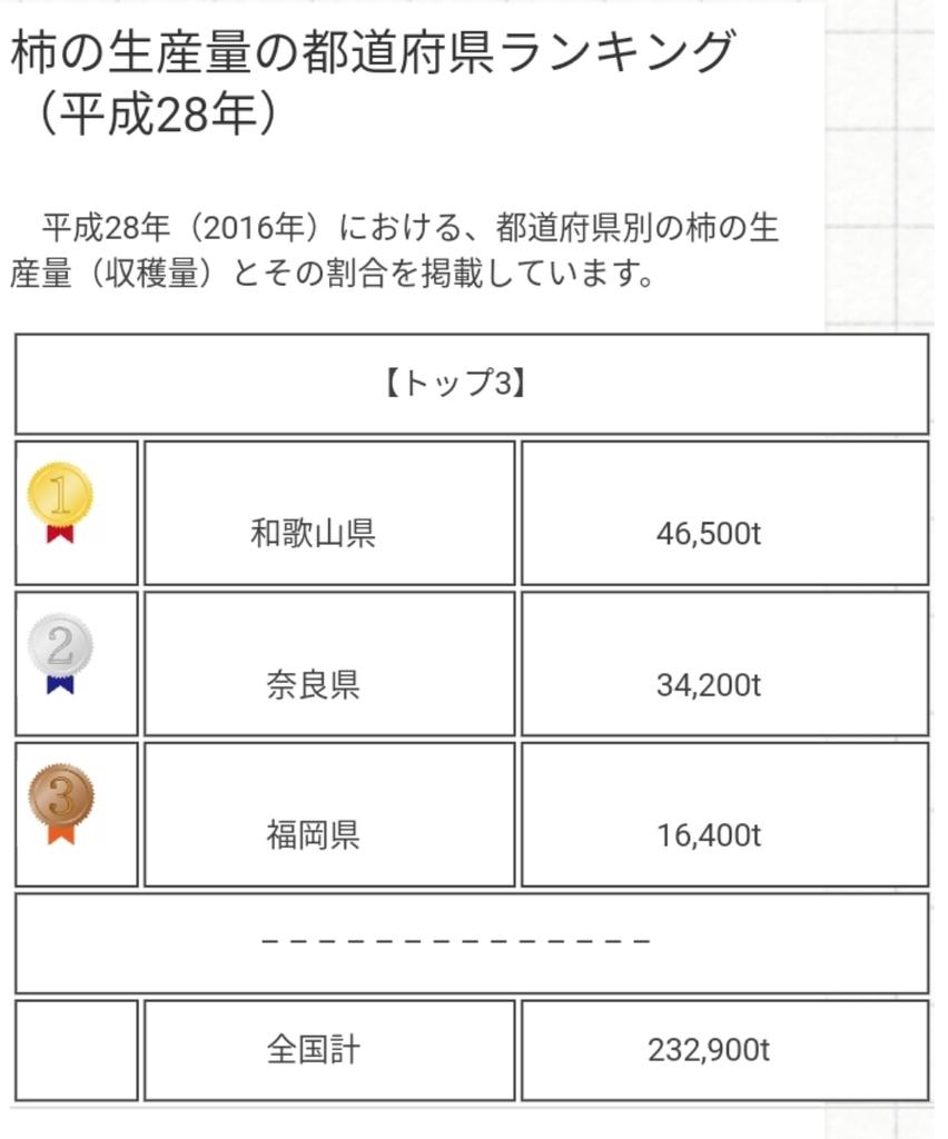 f:id:naoki-nishigaki:20190114061501j:plain