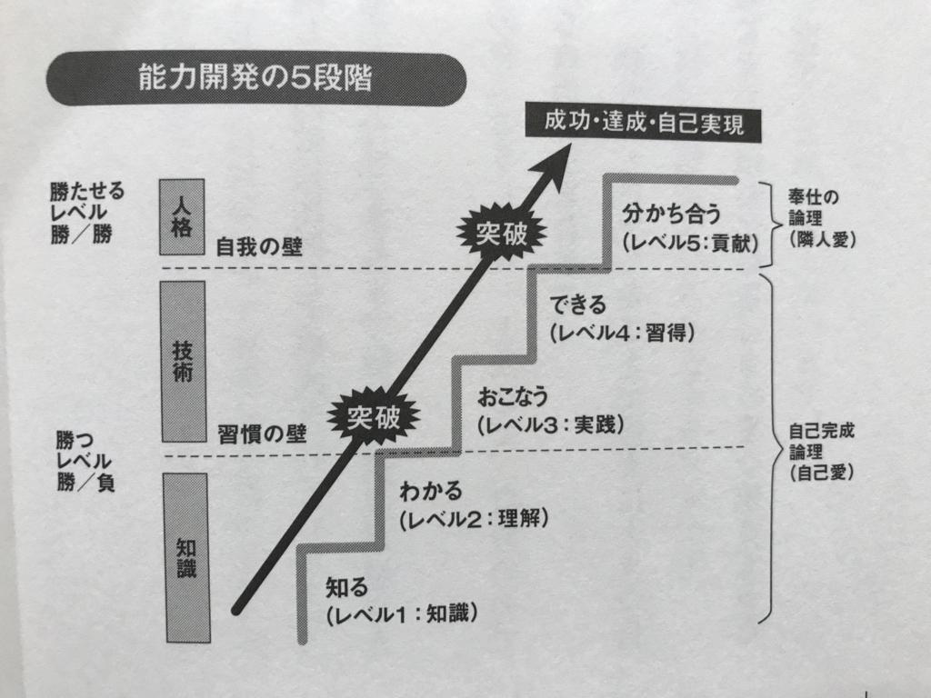 f:id:naoki-osugi:20171108102532j:plain