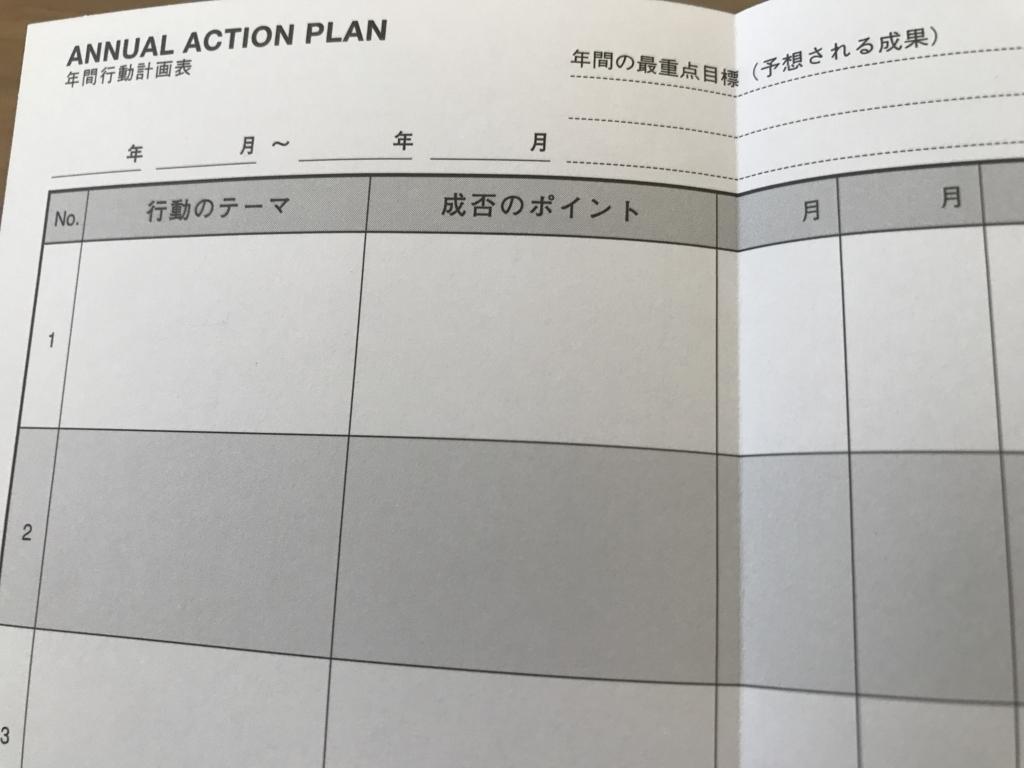 f:id:naoki-osugi:20180101133540j:plain