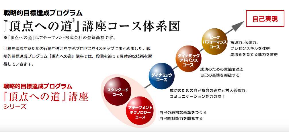f:id:naoki-osugi:20180108175336p:plain