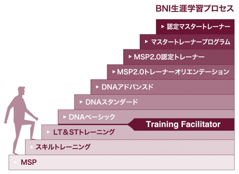 f:id:naoki-osugi:20180217174257p:plain
