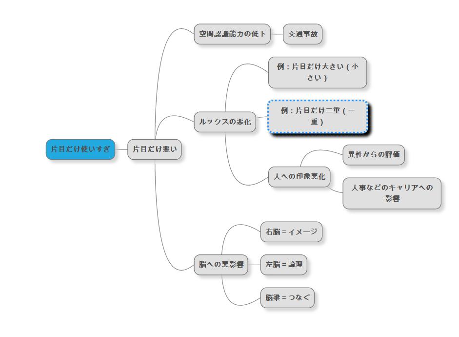 f:id:naoki-pinogo:20160423225016p:plain