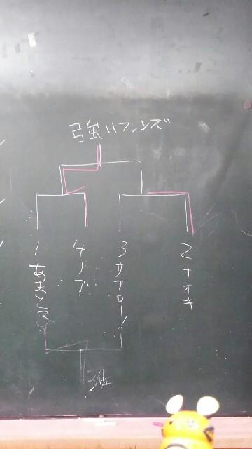 f:id:naoki0172:20170409201114j:image