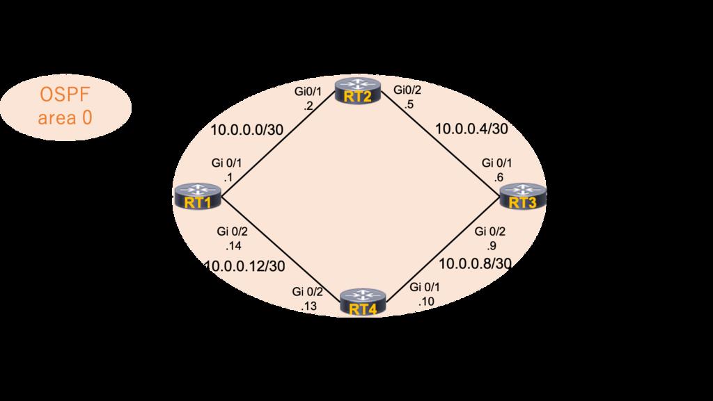 f:id:naoki029:20190120194455p:plain