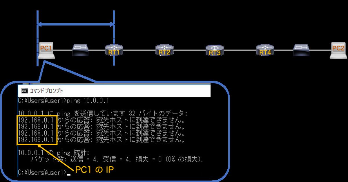 f:id:naoki029:20190812114521p:plain