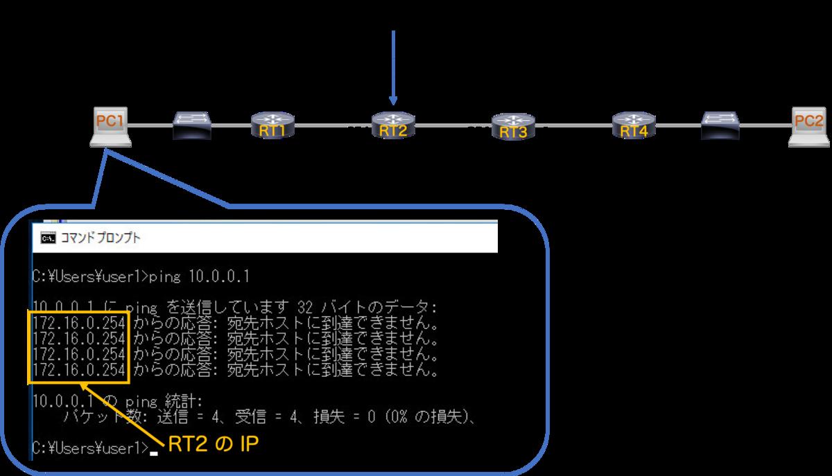 f:id:naoki029:20190812163008p:plain