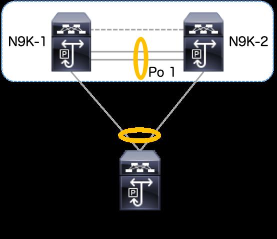 f:id:naoki029:20190831162943p:plain