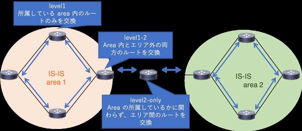 f:id:naoki029:20190924073640p:plain