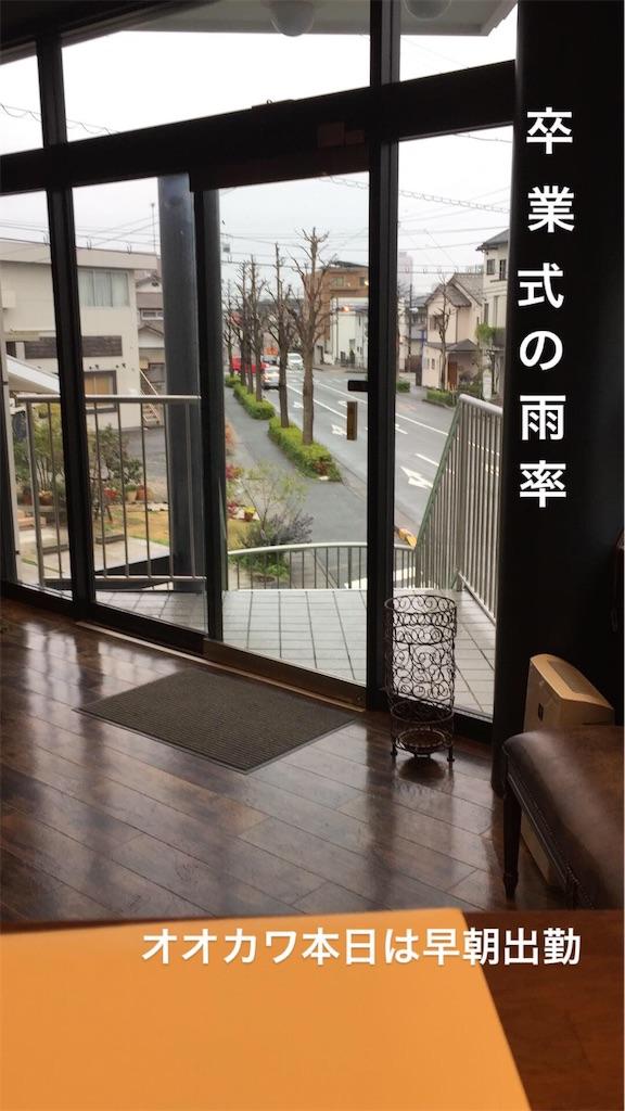 f:id:naoki1221:20180320210752j:image