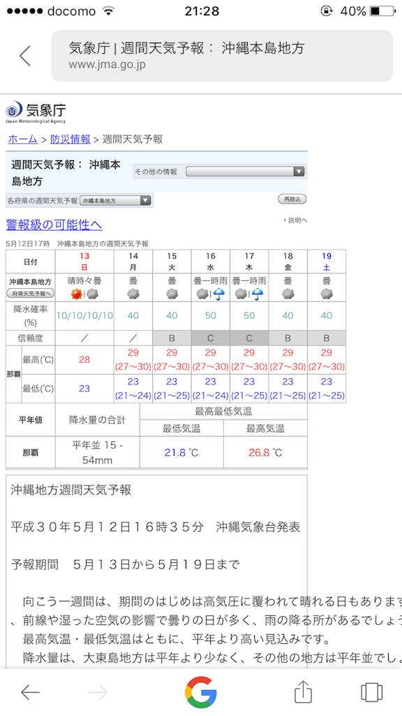 f:id:naoki1221:20180512212913p:image