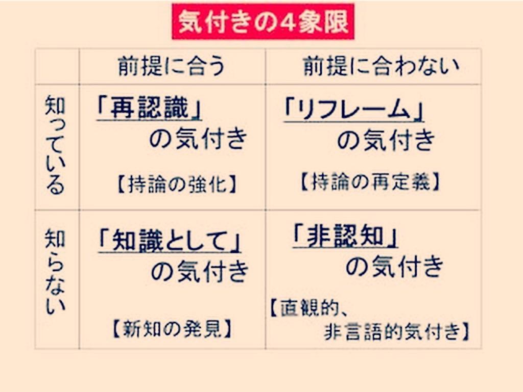 f:id:naoki3244:20181227085245j:image