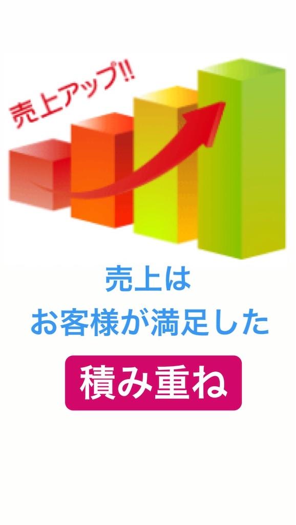 f:id:naoki3244:20190524080608j:image
