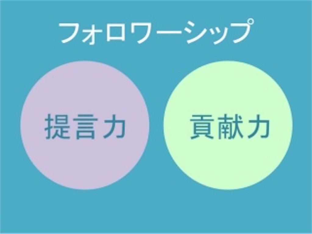 f:id:naoki3244:20190711074044j:image