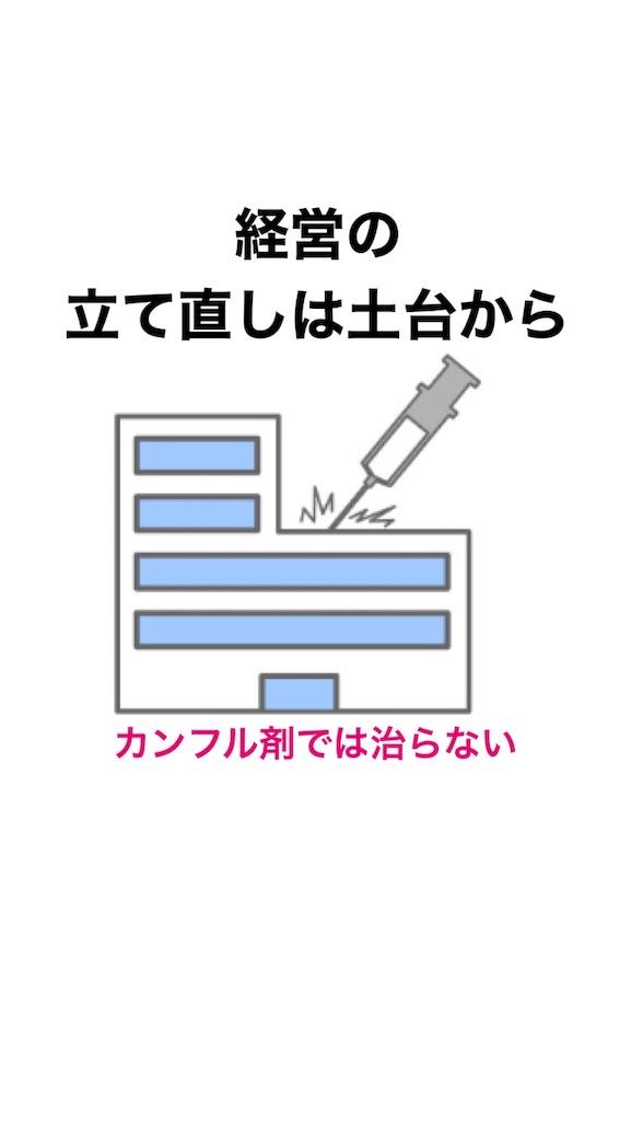 f:id:naoki3244:20191023080721j:image