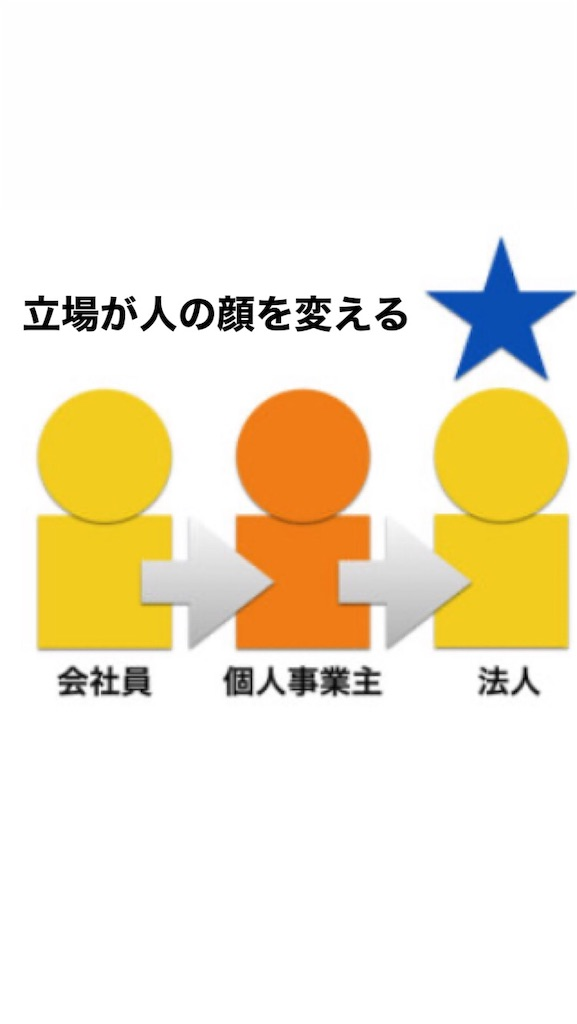 f:id:naoki3244:20191108080329j:image