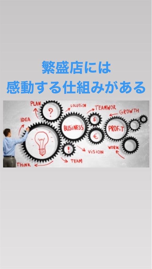 f:id:naoki3244:20200219075140j:image