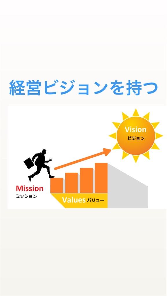 f:id:naoki3244:20200726074121j:image