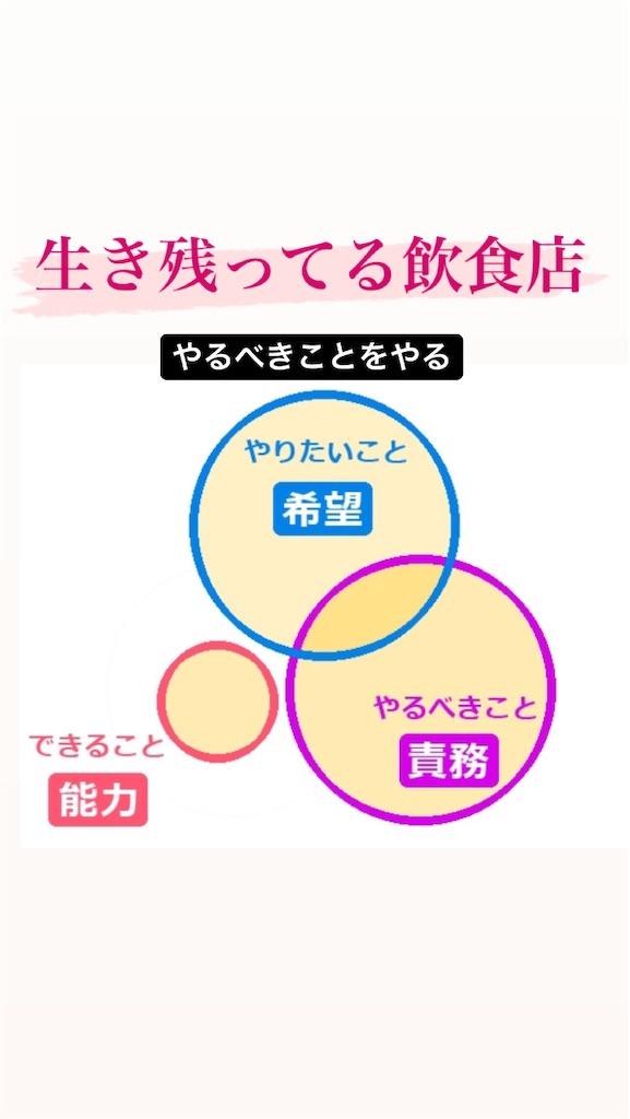 f:id:naoki3244:20201205070717j:image