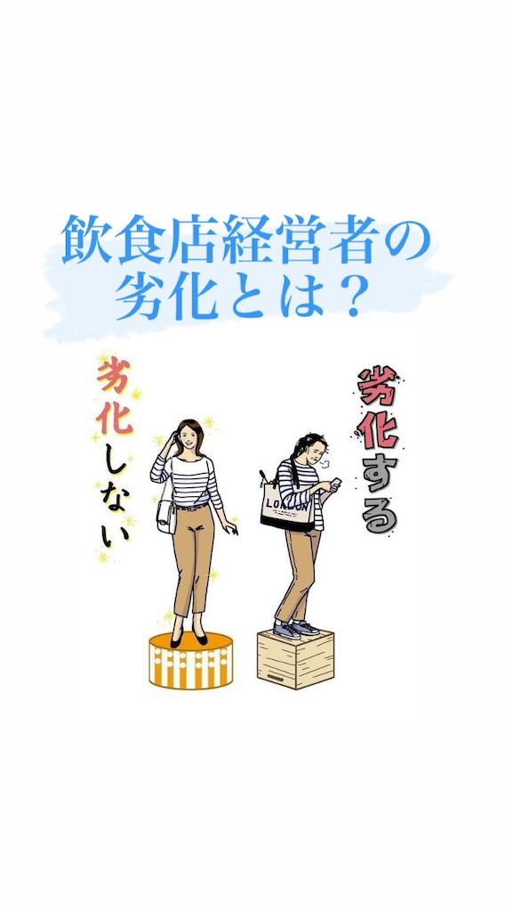 f:id:naoki3244:20201209152646j:image