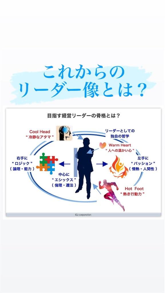 f:id:naoki3244:20210207070312j:image