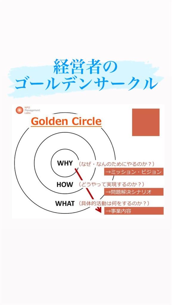 f:id:naoki3244:20210218070010j:image