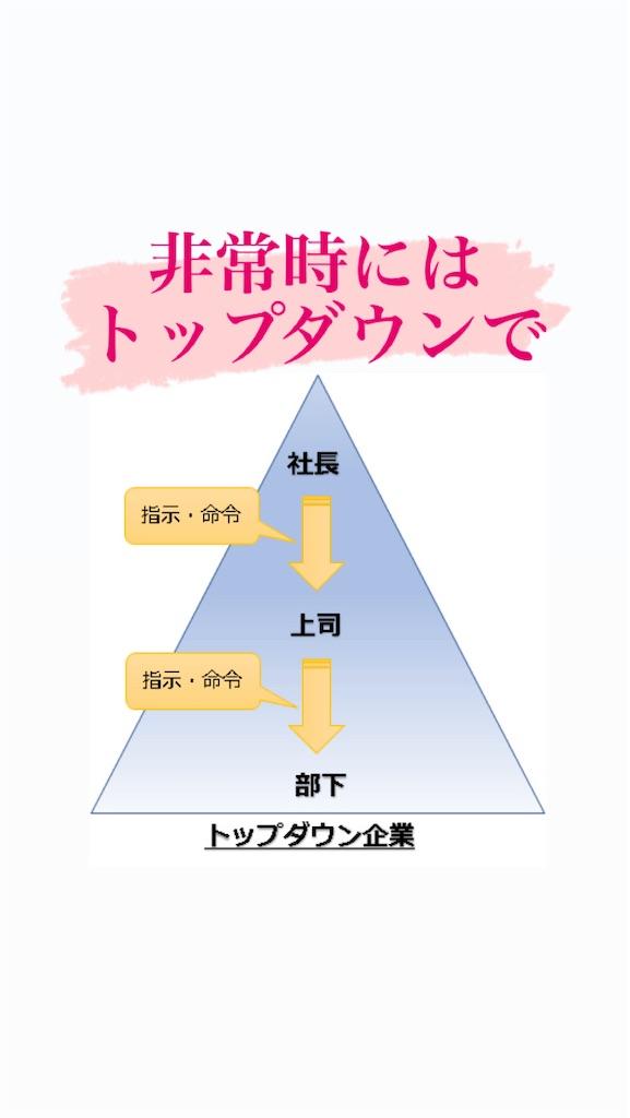 f:id:naoki3244:20210228145645j:image
